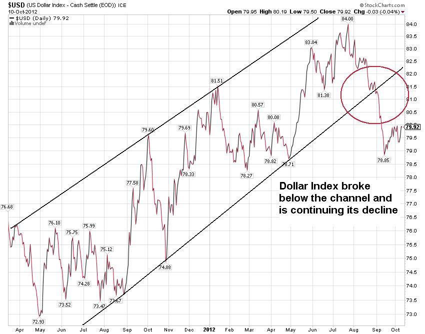 us-dollar-index-cash-settle