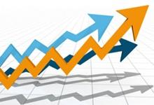 Increase Portfolio Returns