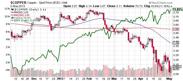 copper-spot-price-eod