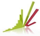 key stock indices