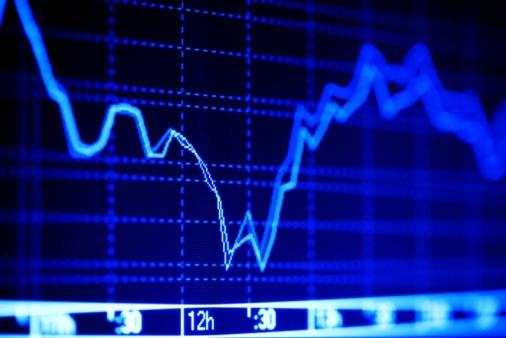 Soft Q1 Suggesting Market Set for Extended Break