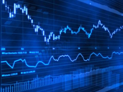 Financials Supporting Bullish Stock Market Sustainable