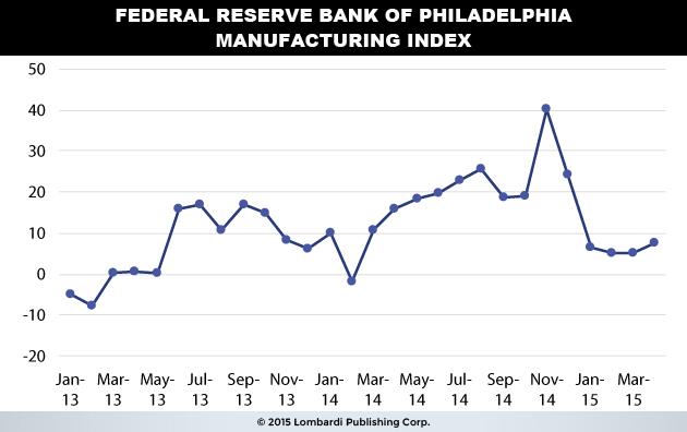 Federal_Reserve_Chart