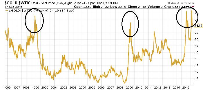 Gold_Spot_Price