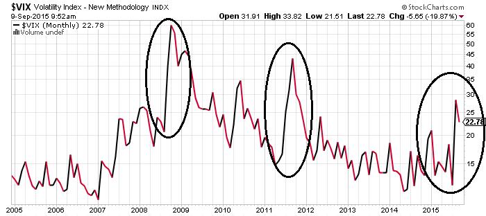 Volatility_Index