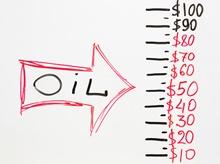 WTI Oil Price Forecast