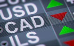 Canadian Dollar Forecast