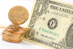 Canadian Dollar Plummeting