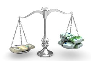 Forex profit expectations