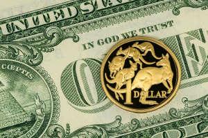 Australian Dollar Soaring