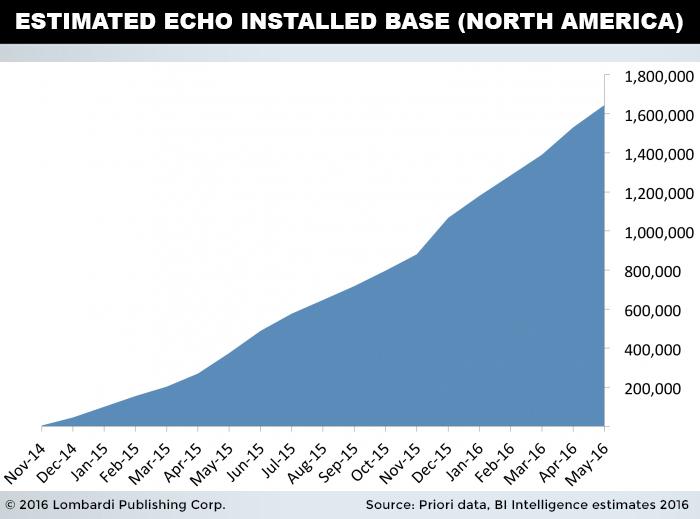amazon-echo-install