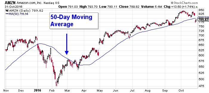 Related Stocks