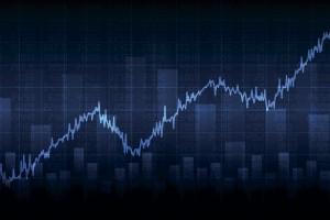 CELG Stock Chart astic
