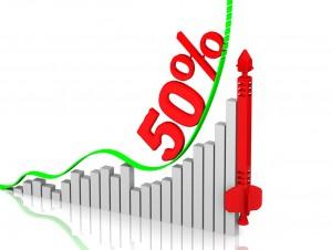 Asure Software Stock