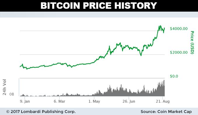 bitcoin_ytd (1)