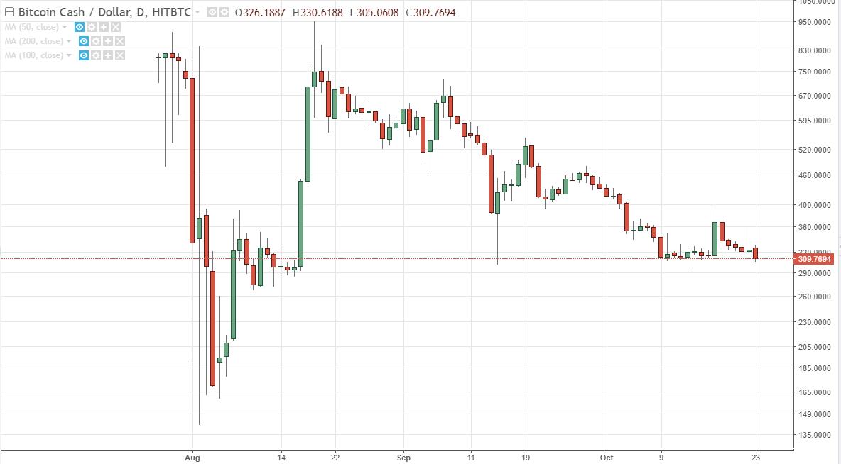 Price bitcoin lifetime bitcoin value fluctuation