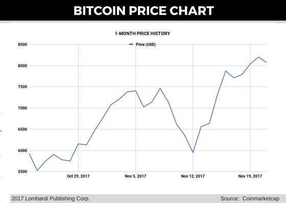 Bitcoin tether hack chart