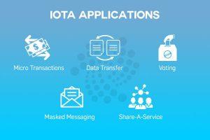 IOTA-Applications