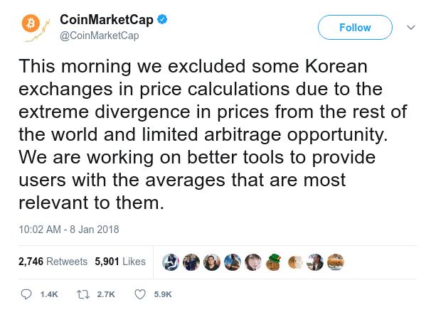 coinmarketcap tweet