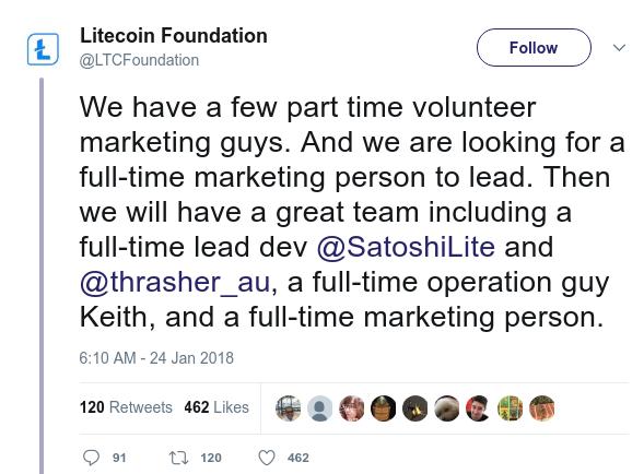 litecoin foundation tweet