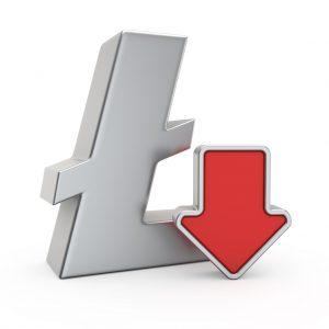 Ltc price forecast 14 march