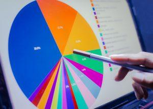 CRON Stock Earnings Report